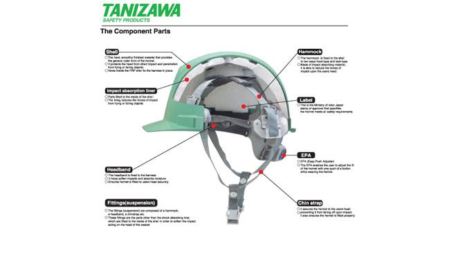 PE (Poly Ethylene) Helmet